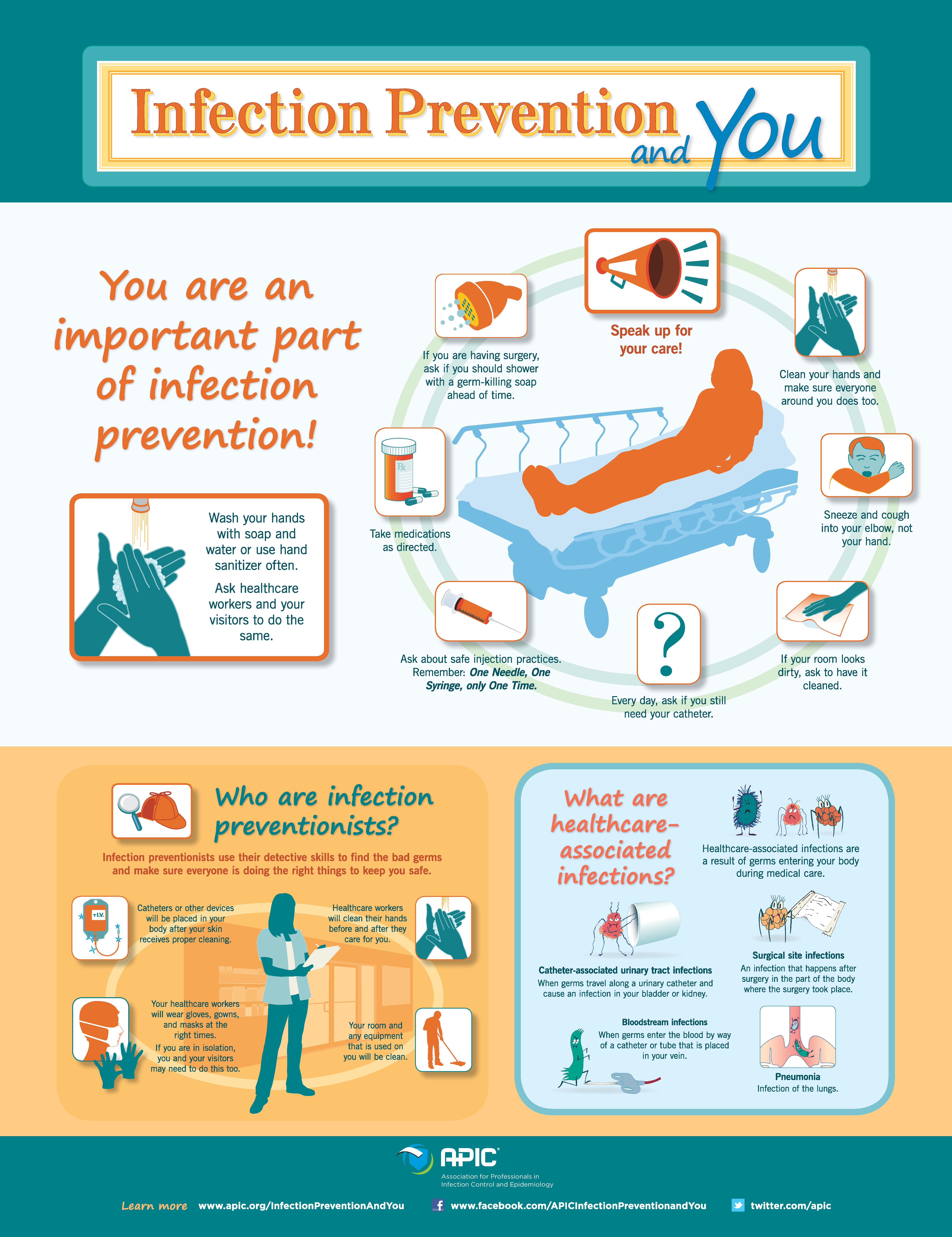 Infection Prevention and You!
